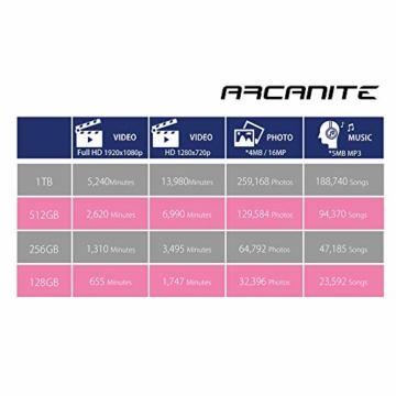 ARCANITE 512 GB USB 3.1 SuperSpeed USB-Stick, Lesegeschwindigkeiten von bis zu 400 MB/s. - 6